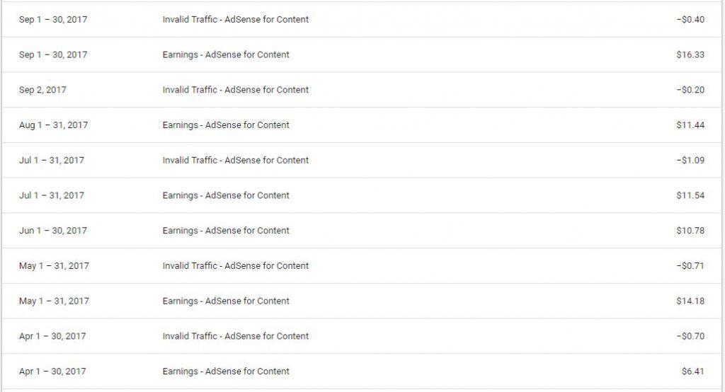 Last Six Months Google Adsense