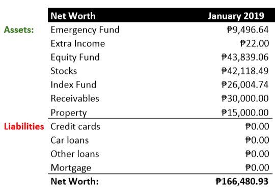 january-2019-net-worth-update-savingspinay