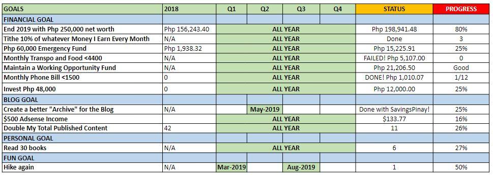 savingspinay-march-2019