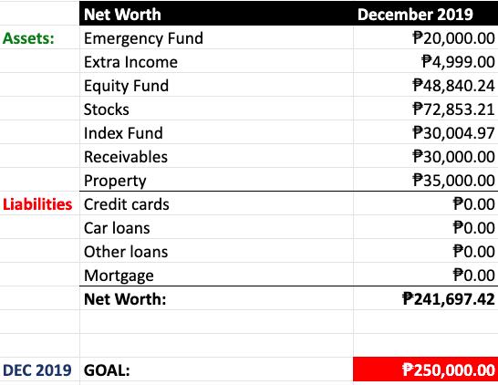 Net-Worth-Tracker